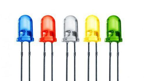 Leds 5mm verschillende kleuren